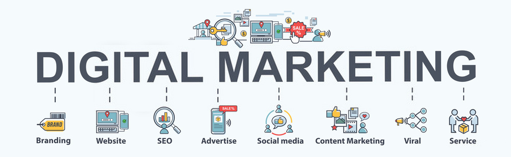 Digital Marketing - TheDigiclick
