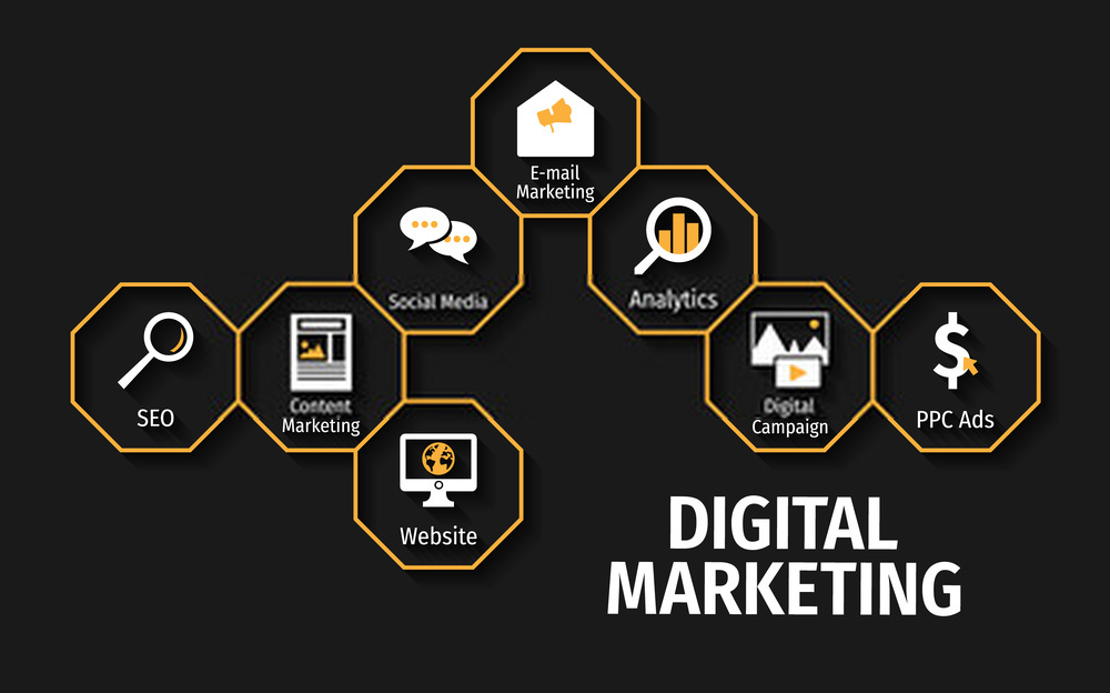 Best Digital Marketing Company - TheDigiclick